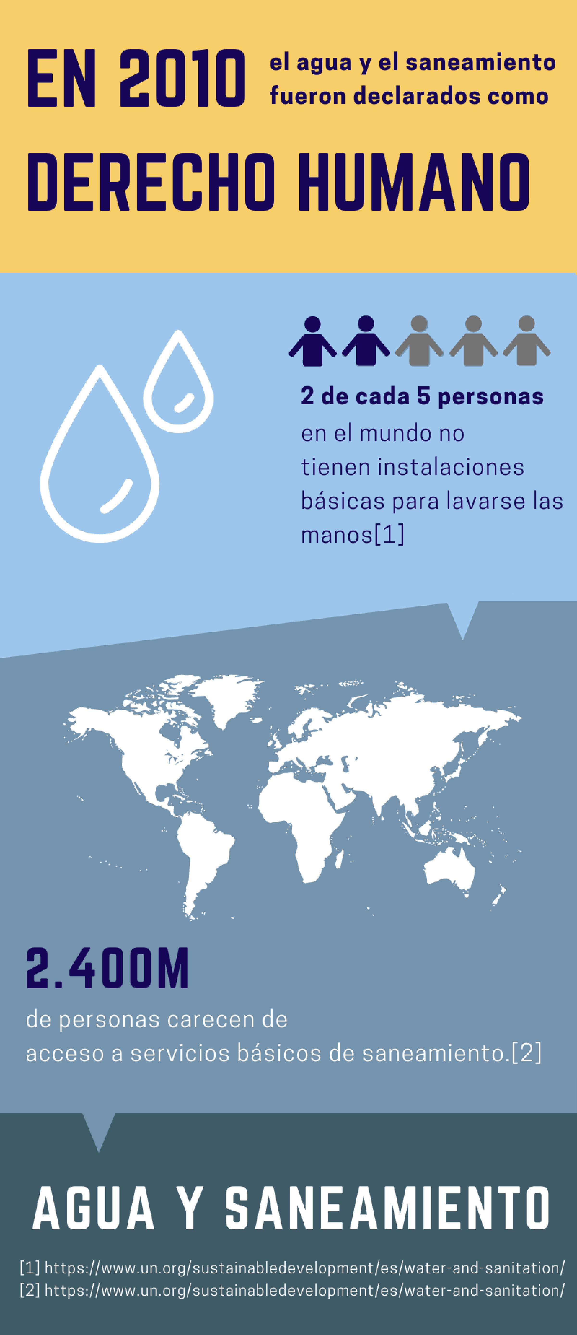 infografia-pragua